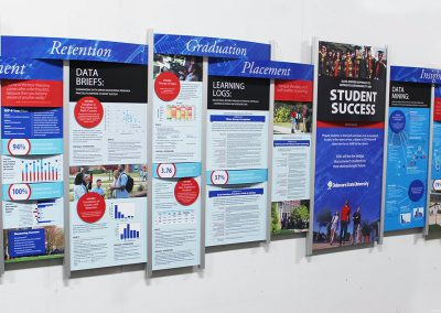 Rail Wall Marketing History Display