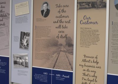 Bank History DIsplay Wall