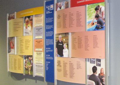 United Way - Non Prefit Org Donor Recognition Wall